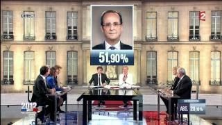 Download Présidentielles 2012 - Election de François Hollande - 20 h - 6 mai 2012 Video
