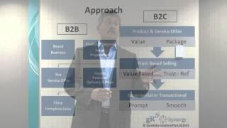Download Business Strategy For SME Video