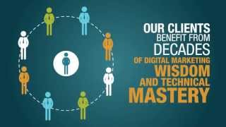 Download Orange County Web Design Company & SEO Experts Video