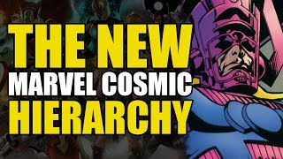 Download Infinity War: The New Marvel Cosmic Hierarchy Video