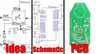 Download From Idea to Schematic to PCB - How to do it easily! Video