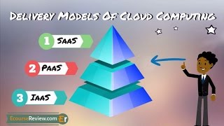 Download Cloud Computing Services Models - IaaS PaaS SaaS Explained Video