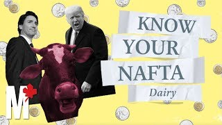 Download Know your NAFTA: Dairy Video