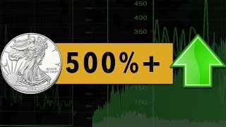 Download Silver Set for a 500% Plus Gain! (Apr 2016 Documentary) Video