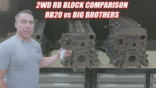 Download Is the RB20 stronger than its big brothers? 2WD RB Block Comparison - Platinum Tech Video