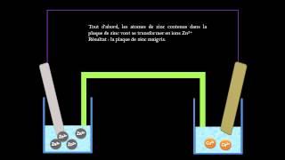 Download Oxydoréduction et Pile Daniell Video