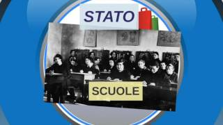 Download Lo sviluppo industriale e la società di massa Video