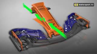 Download McLaren's radical new F1 nose design explained Video