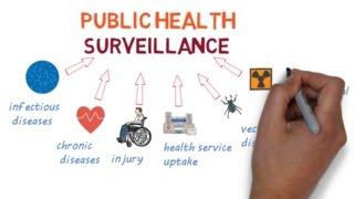 Download Public Health Surveillance – a brief overview Video