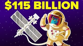 Download Most Expensive MACHINES In The World Video