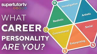 Download What Career Personality Are You? The Six Career Personality Types (Holland Codes) Video