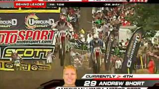Download 2007 AMA 450 Motocross Round 8 Washougal Video