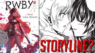 Download How The ″Red Like Roses″ Manga Affects The RWBY Storyline Video