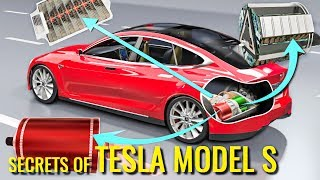Download How does an Electric Car work ? | Tesla Model S Video