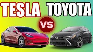 Download $7,000 Tesla Autopilot vs $1,000 Openpilot: Self-Driving Test! Video