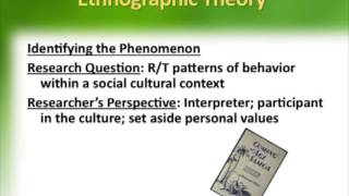 Download Chapter 5 Qualitative Research Methods Video