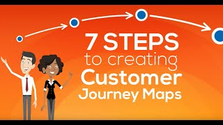 Download How to Map the Customer Journey in 7 Steps | Astute Solutions Video