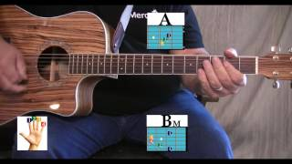 Download How to Play - Tennessee Whiskey - Chris Stapleton - Guitar Lesson-Tutorial Video