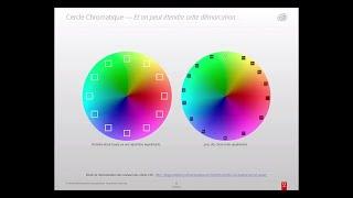Download Masterclass Creative Cloud : Théorie et usage concret des harmonies de couleurs |Adobe France Video