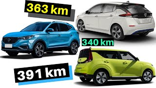 Download Top 10 Upcoming Electric Cars in India 2020-2021 Video