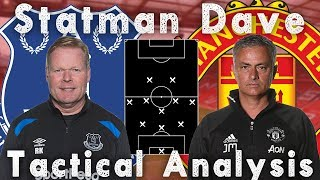 Download MANCHESTER UNITED VS. EVERTON | TACTICAL ANALYSIS Video