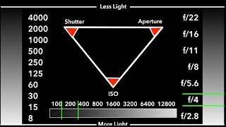 Download Understanding Exposure: The Exposure Triangle with Mark Wallace Video