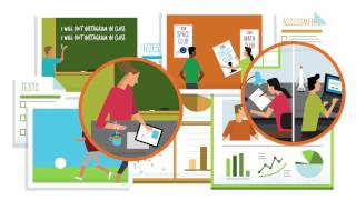 Download What Is Student Data? Video