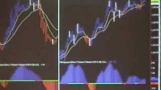 Download S&P Day Trading with John Carter Video