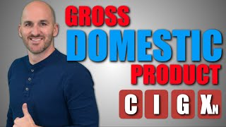 Download Macro: Unit 1.2 - Gross Domestic Product Video