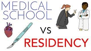 Download Medical School vs Residency Comparison Video
