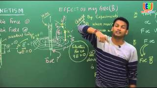 Download IIT JEE: Physics Online Video lectures - Magnetism, Magnetic Force on a moving charge By NKC Sir Video