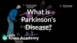 Download What is Parkinson's disease? | Nervous system diseases | NCLEX-RN | Khan Academy Video