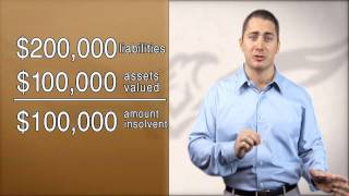 Download 1099 C Cancellation of Debt - Understanding Tax on Forgiven Debts Video
