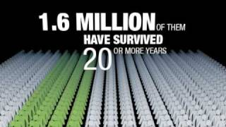Download It's Our Time - American Association for Cancer Research (AACR) Video