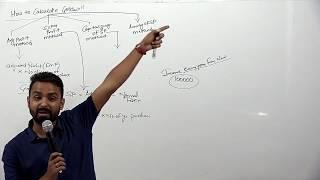 Download Concept of Capitalization - CA Inter Video
