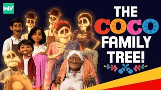 Download THE COCO FAMILY TREE EXPLAINED!: Discovering Disney Pixar Video