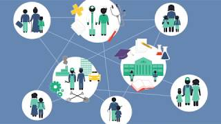 Download What is Social Protection? Video