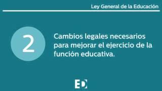 Download Ley General de la Educación Video