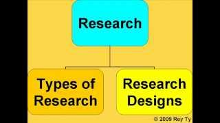 Download Types of Research & Research Designs - Rey Ty Video