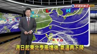 Download 2016/11/24 週五白天起 東北季風減弱 氣溫逐漸上升-民視新聞 Video