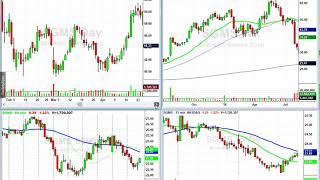 Download Stock Market Panic? Or Opportunity time? Video
