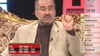 Download Kader nedir? -Mustafa İslamoğlu- Video