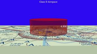 Download Class D Airspace Video