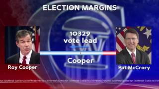 Download NC Governor's Election: November 30th Update Video