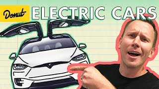 Download ELECTRIC CARS | How They Work Video