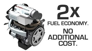 Download Achates: Twice the Fuel Economy Without the Cost - Autoline Daily Insight Video