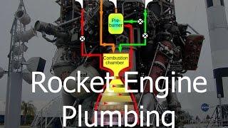 Download KSP Doesn't Teach: Rocket Engine Plumbing Video
