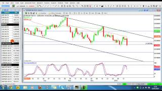 Download To become a master of price action - get your charts naked! Video