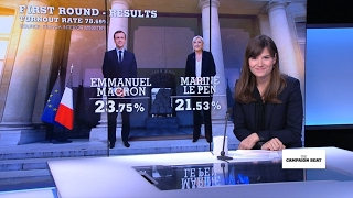 Download Will the traditional alliance against France's National Front work in round two? Video