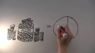 Download Venture Capital Explained Video